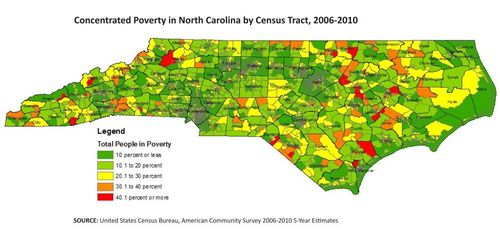 Poverty in NC